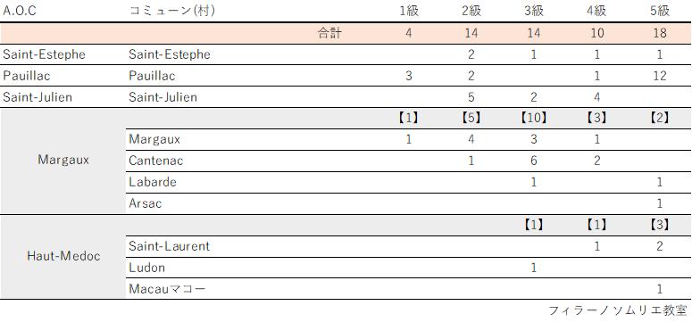 f:id:yumemiraitunagu:20200409145755p:plain