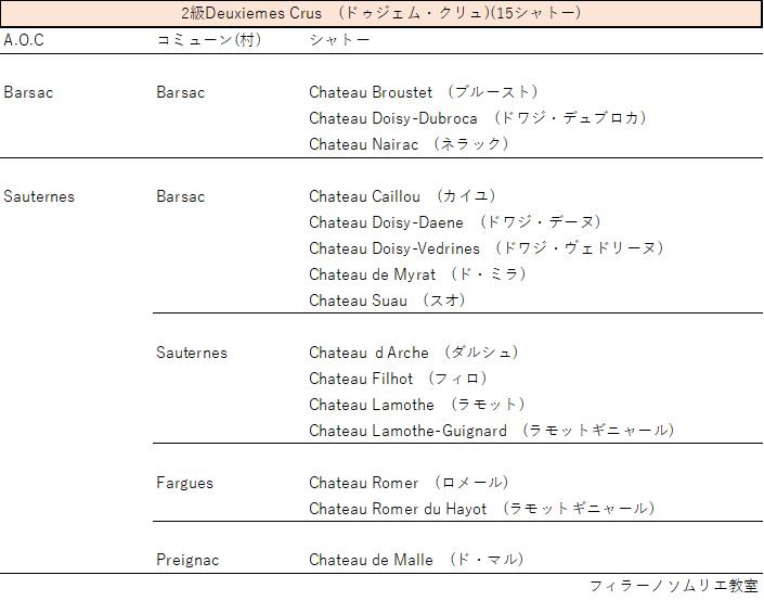 f:id:yumemiraitunagu:20200410170448p:plain