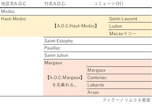 f:id:yumemiraitunagu:20200415035754p:plain