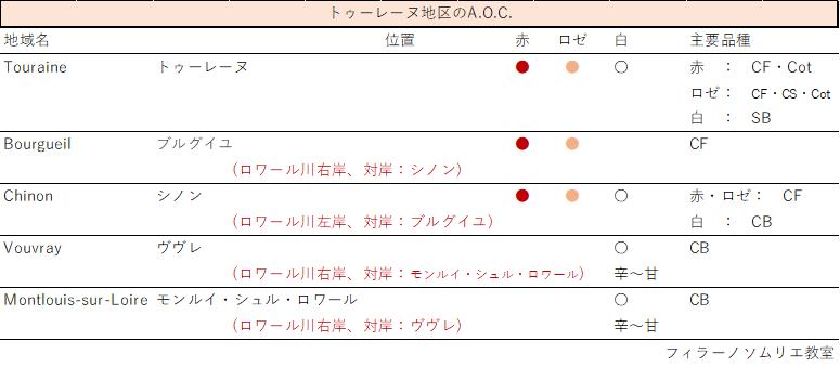 f:id:yumemiraitunagu:20200418062740p:plain
