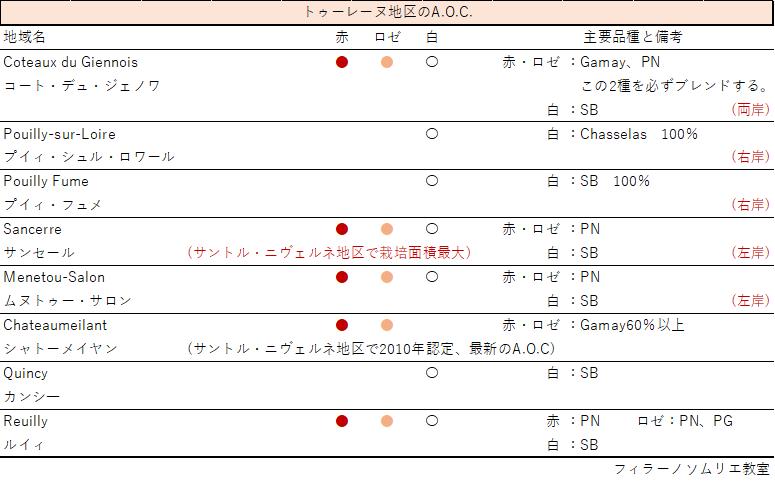 f:id:yumemiraitunagu:20200419022743p:plain