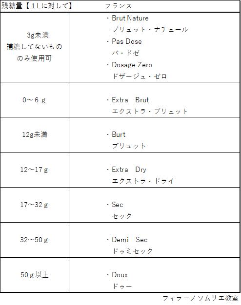 f:id:yumemiraitunagu:20200421055211p:plain