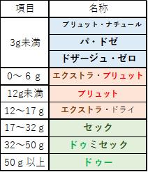 f:id:yumemiraitunagu:20200421064300p:plain
