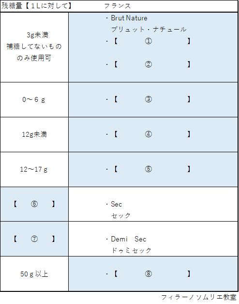 f:id:yumemiraitunagu:20200421094419p:plain